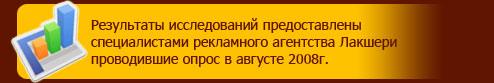 рейтинг СМИ Воронежа