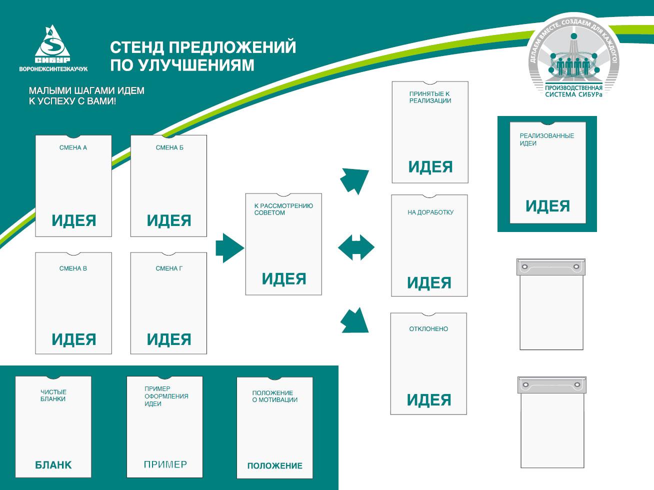 рекламные информационные стенды в Воронеже